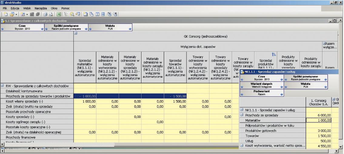 CONSORG Dominium CPM monitoring
