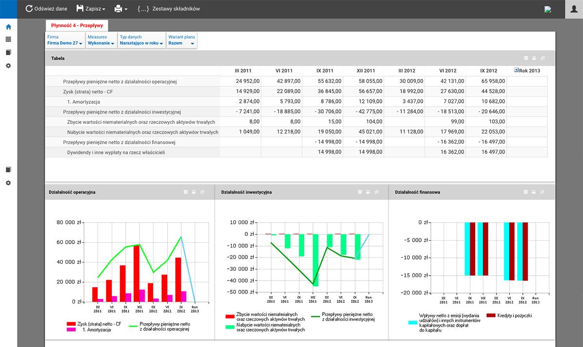 CONSORG przepływy analiza finansowa webStudio business intelligence